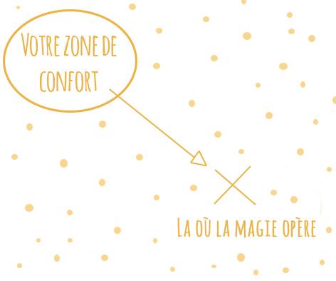 votre zone de confort - où la magie opère